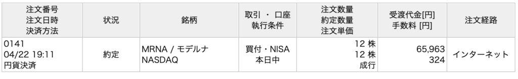 モデルナ株の注文詳細2020年4月23日